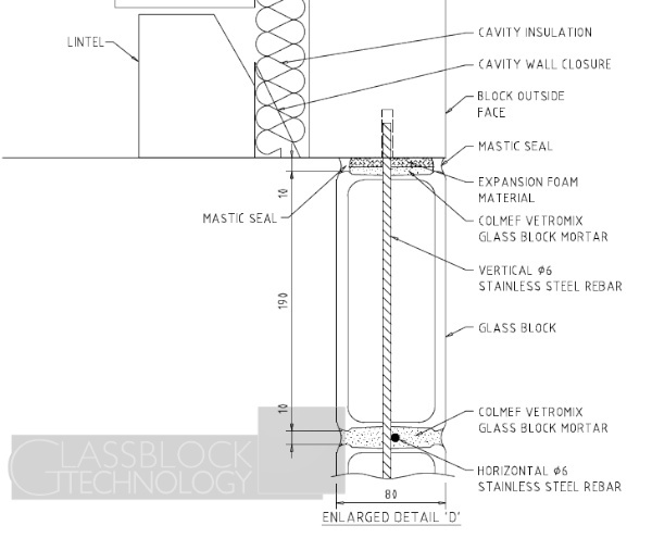 rods & mortar joint profile head